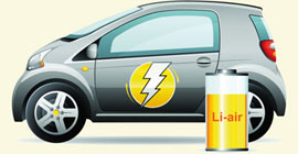 EV with Lithium Air Battery